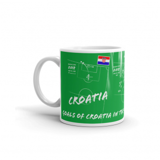 Mug with goals of Croatia - Russia 2018