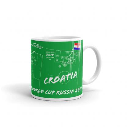 Mug with goals of Croatia - Russia 2018